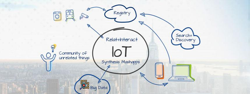 How Does The Industrial Internet of Things Work?