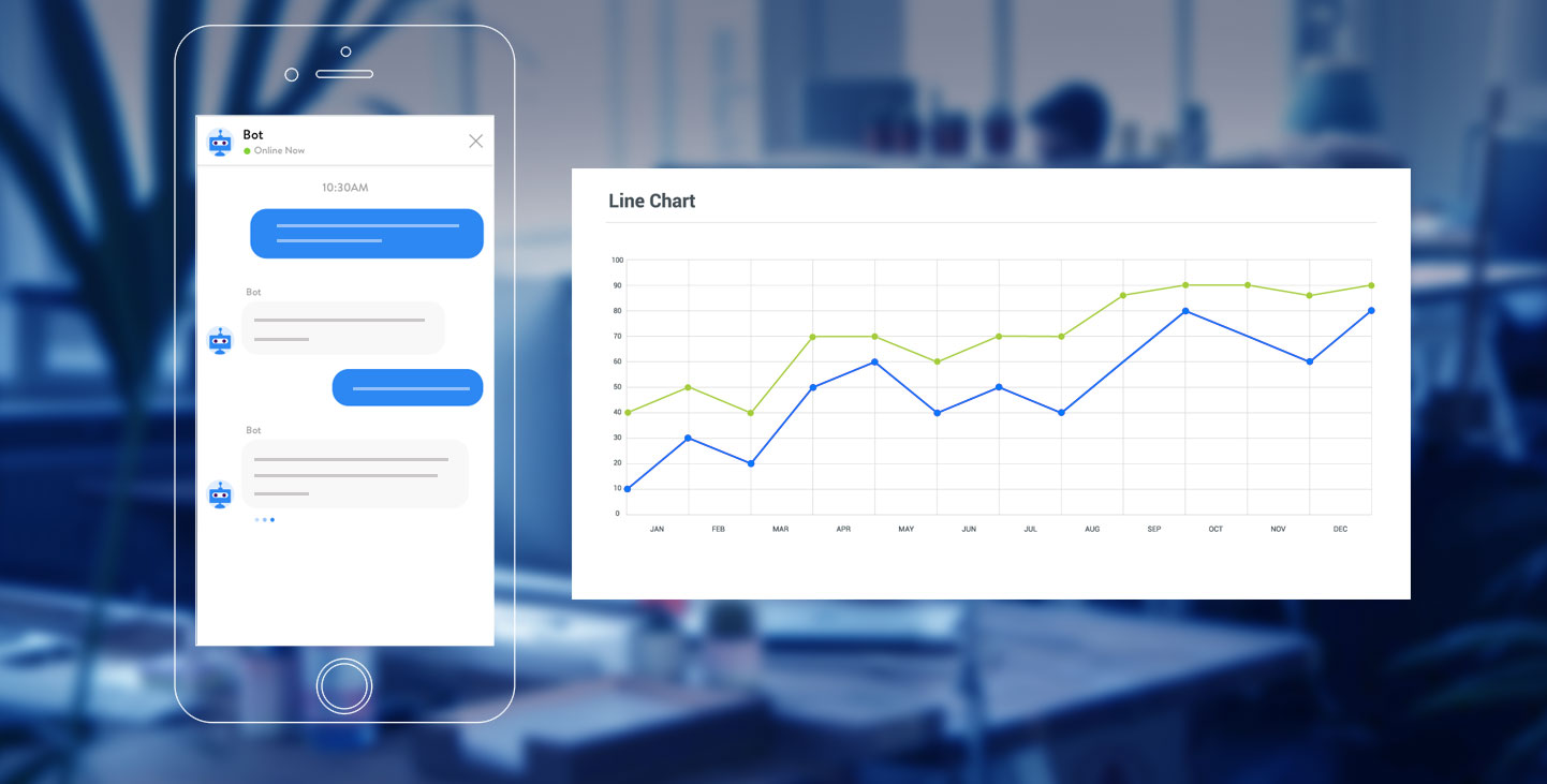 What Makes Chatbots the Best Lead Generation Tool - Rootinfosol