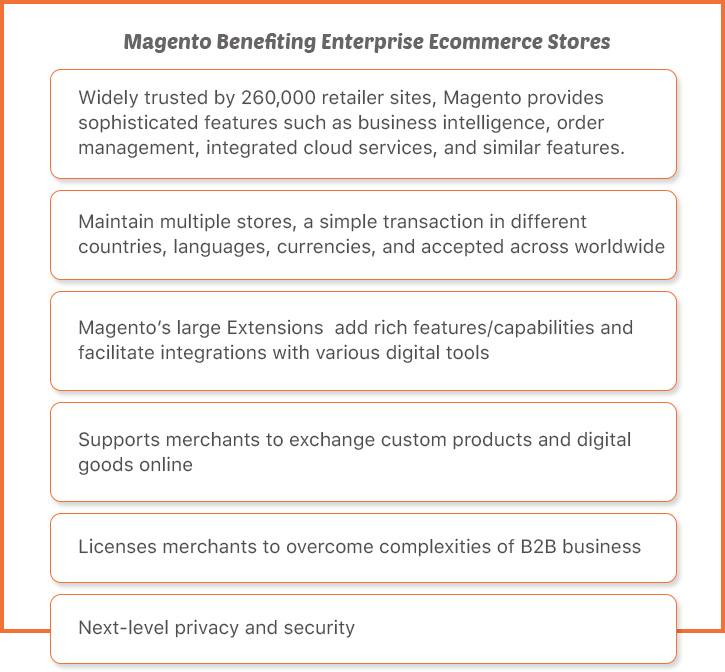 Magento Benefiting Enterprise Ecommerce Stores