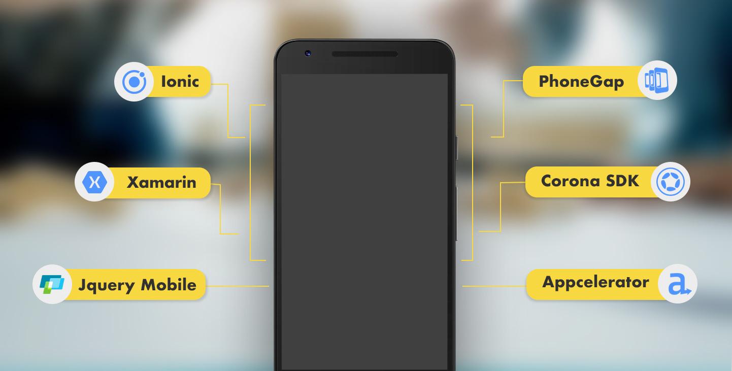 Popular Frameworks for Mobile App Development in 2019