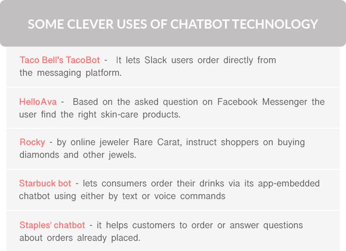 uses of chatbots