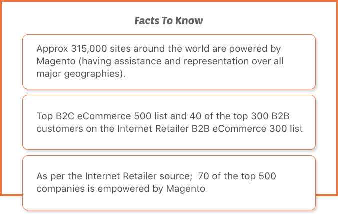 magento facts to know